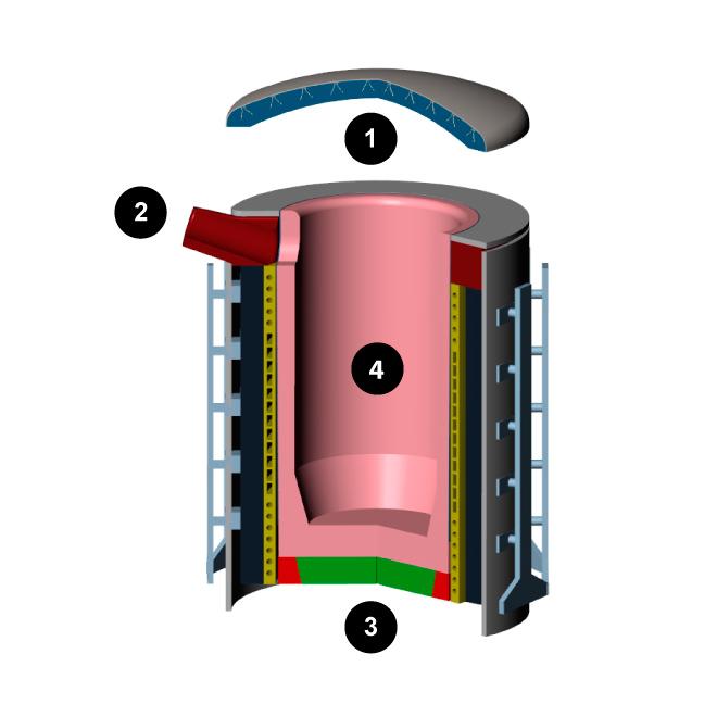 refractarios horno induccion