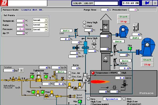 automatización procesos combustión